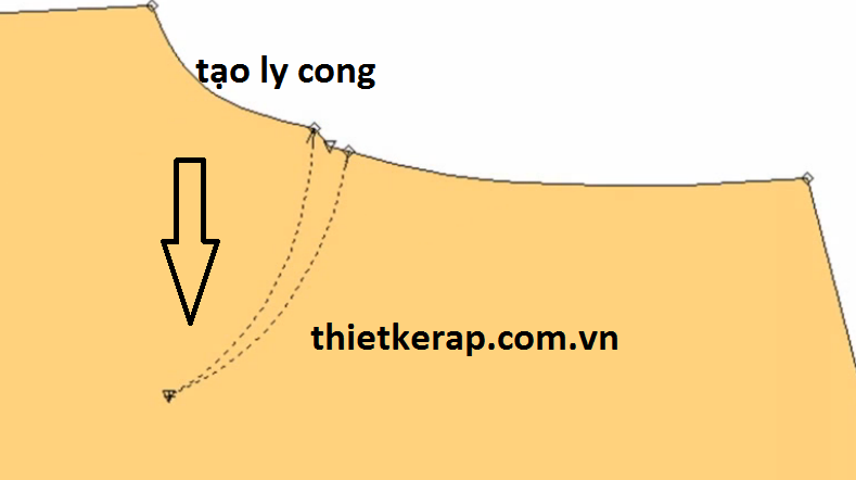 lenh-tao ly cong-accumark 9.0