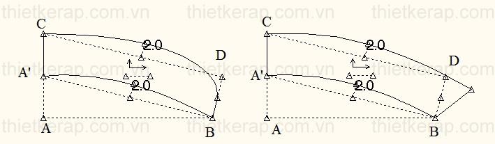 thiet-ke-cac-kieu-bau-ao-bau-la-sen-dung1